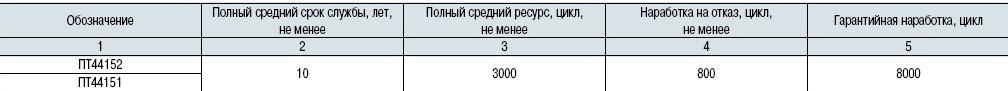 19s73nztab